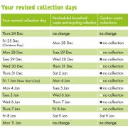 collection dates